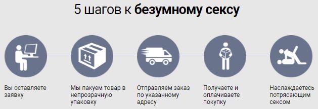 Как заказать стоит член в автобусе